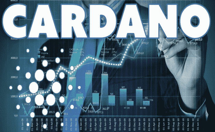 Unstoppable Cardano can soon cause a major competition catastrophe