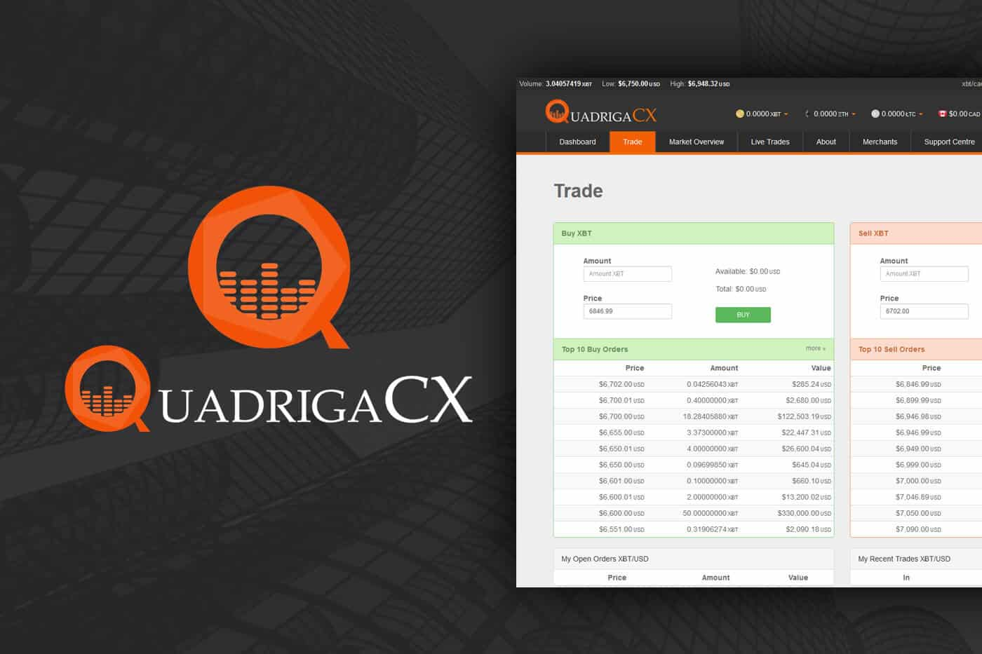 QuadrigaCX Exchange Scandal Continues